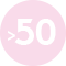 Über 50 Jahre Fachhandel für Kosmetik